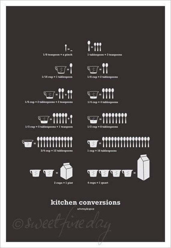 Kitchen Conversions Dark Gray, 13 x 19 poster