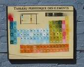RESERVED for Lacey : Periodic Table of the Elements VI