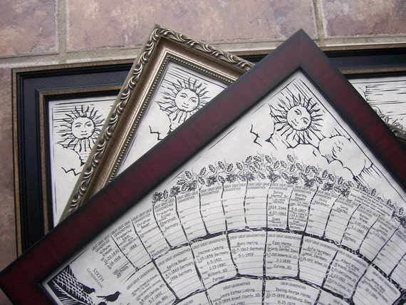 family tree charts 2 posters to fill in mother father