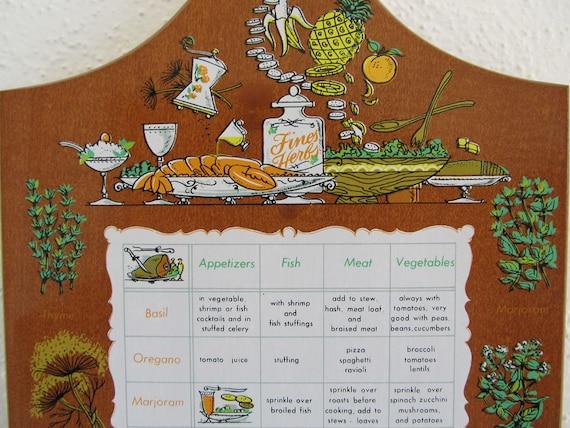 1963 Berggren Spices & Herbs Kitchen Wall Plaque