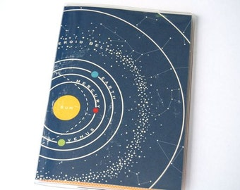 PASSPORT COVER - Our Solar System. Vinyl Passport Holder. International Travel. Map of Space.
