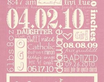 8x10 Mounted Custom Birth Print (Little Stories)