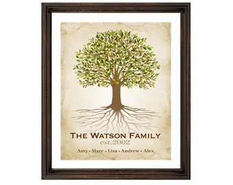 Custom Famiy Tree Gift for Mother, Family Tree, Personalized Gift for Parents, Customized Parents Anniversary Gift - DIGITAL PRINTABLE JPEG