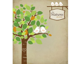 Gift for Parents, Family Tree, Personalized Family Tree, Anniversary Gift, Custom Family Tree Wedding Tree - DIGITAL PRINTABLE JPEG