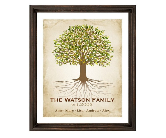 Family Tree, Personalized Family Tree, Parents Anniversary Gift, Grandparents Gift, Printable JPEG, Genealogy Family Tree, Gift for Mother