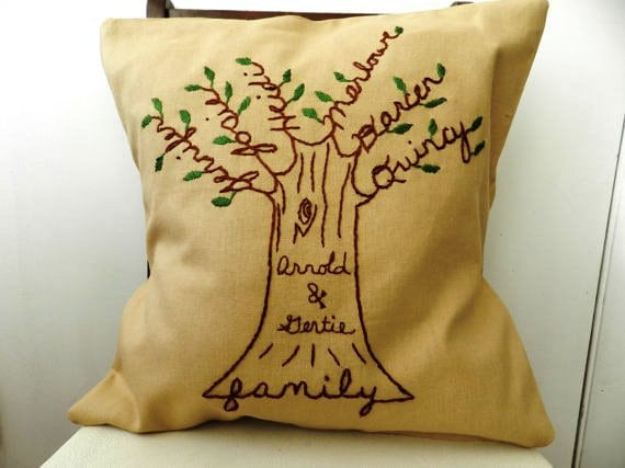 Couples Name Family Tree Personalized Pillow Cover.  16 inch. Anniversary Gift.