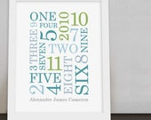 Printable Personalized Birth Date Print