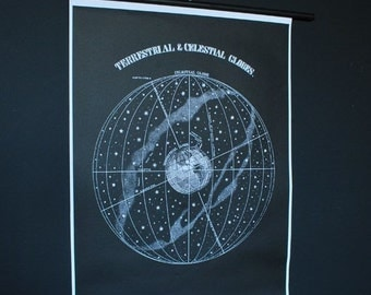 Terrestial and Celestial Globes Chart