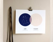 best friends sky maps / astrological print / all signs available / 8x10 custom color print