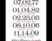Printable - Personalized Digital Wall Art - Family Wall Art - Special Dates - What a difference a day makes