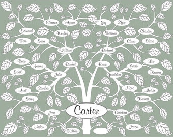 "11""x14"" Custom Family Tree Digital file Ancestors"
