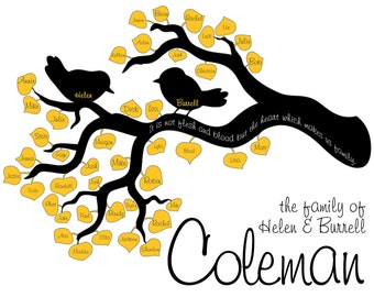 Personalized Bird Family Tree