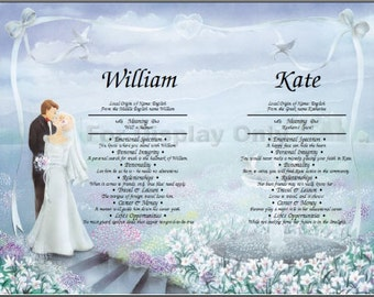 Wedding Name Meaning Gift