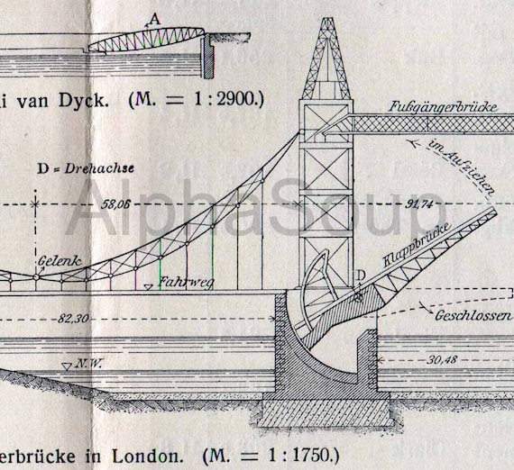 Items similar to different types of bridges architectural Printing architectural drawings