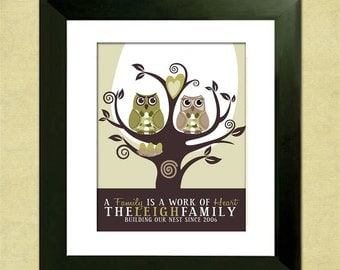 Family Tree with Owls  -Personalized Family Tree - Custom Art Print - Personalized Gift for Mom