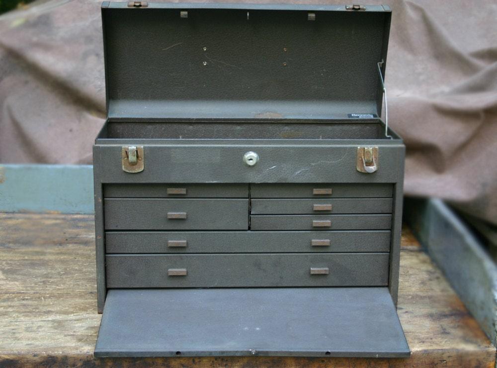 Vintage Tool Box Kennedy Steel Machinist 7 By Dukecreekstudios