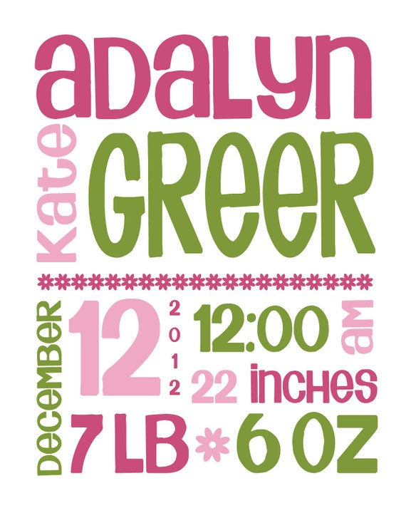 Birth Date Baby Girl Stats Nursery Wall Art Customized 8x10
