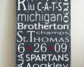 Personalized Family Typography  Sign - Handpainted- Custom made for you