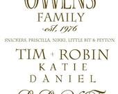 Family Name And Details Custom Print