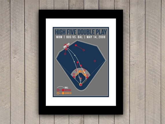 Manny Ramirez Boston Red Sox High Five Double Play Infographic Poster Baseball Print