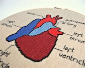 Cross stitch wall art Heart