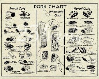 Vintage pork butcher chart, meat illustration 9x12