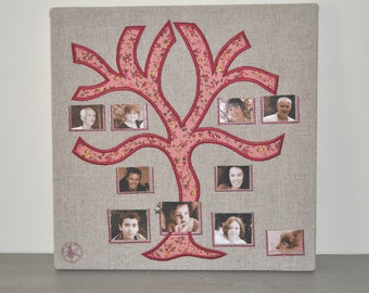 First family tree. Cute  gift for all the family. Wall decor nursery personalized with photos.