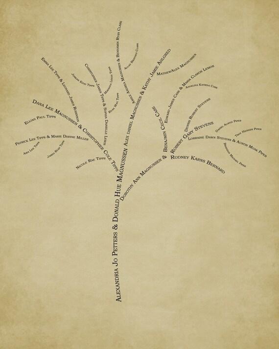 Designer Family Tree - Custom Design - ANY SIZE - up to 15 names