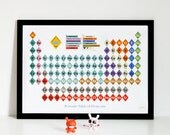 Harlequin Periodic Table of Elements Type1 - geometric, rhombus