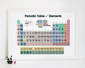 Periodic Table of Elements Type4