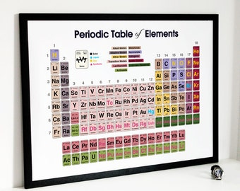 Periodic Table of Elements Type2 Pink (Large)