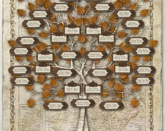 Scottish Family Tree Design - 33 Labels on a Scottish Map