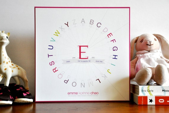Alphabet Typography Color Wheel Birth Print 10x10 wood mounted modern nursery graphic . mod magenta children decor