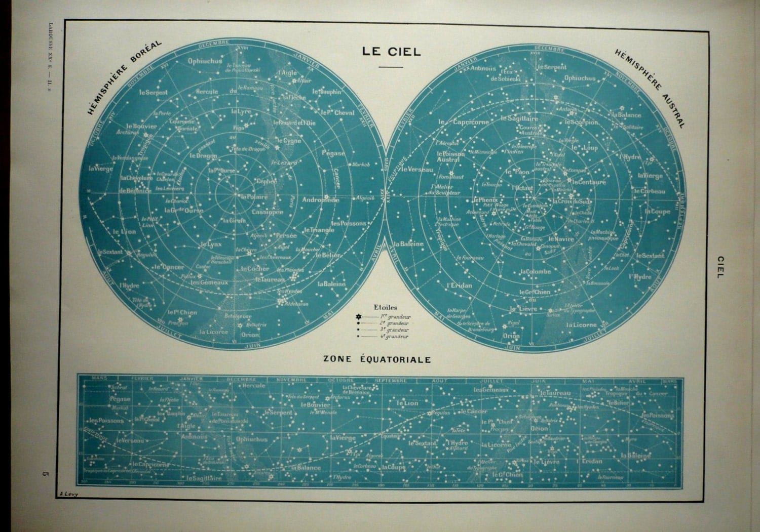 Vintage Astronomy Poster - Pics about space