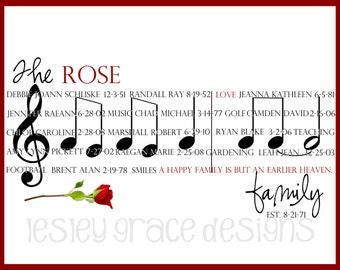 Family Music Staff, Digital Typography Art, 11x14