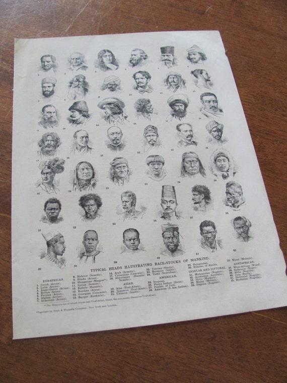 Vintage Ethnicity Chart - Unique Mid Century Race of Mankind Print