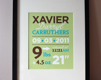 Baby Birth Announcement wall art for nursery - personalized birth statistics