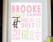 Custom Personalized Nursery Wall Print 8x10 Birth Announcement - Monkey great gift baby girl