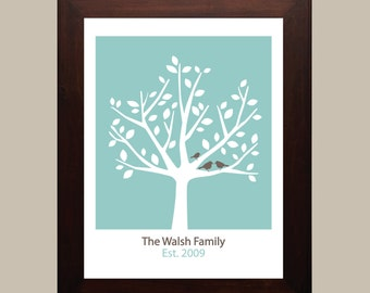Personalized Family Tree - 8x10 ( Turquoise )