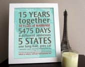 Personalized Anniversary Gift: Your Loves Journey By the Numbers DIY Printable