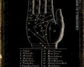 "Palm Reading Art Print Fortune Teller Old Woodcut Life Lines Large 16"" x 20"" Canvas Wrapped Frame Series: Main Hand Lines Map Image"