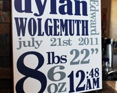 Birth Announcement Wall Art - Birth Details - Baby Stats Sign - Perfect Baby Gift - Custom & Personalized