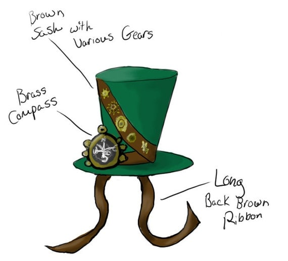 RESERVED Custom Tiny Top Hat Listing for PuffinsBrat - Steam Punk Scout