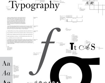 Typographic Elements Graphic Design Poster