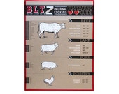 Meat Cooking Temperature Poster silkscreened