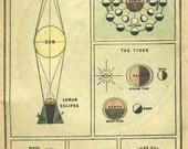 ASTRONOMICAL Charts Lunar Solar Eclipse MOON Phases Tides Vintage 1902 MINIATURE  Plaindealing 339