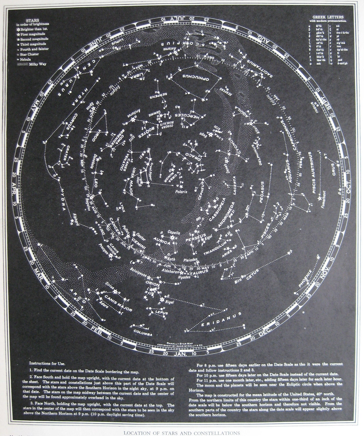 Vintage Astronomy Chart - Pics about space