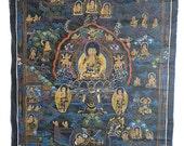 Antique Shakyamuni BuddhaTibetan Painting