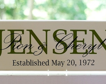 Custom Family Name Sign. Personalized Wood Sign, Established Date. Wedding Gifts, Bridal Shower or Anniversary Gifts