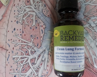 Clean Lung Formula for chest congestion, particulate matter, smoke exposure